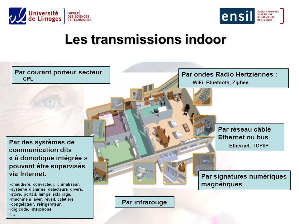 Les transmissions indoor