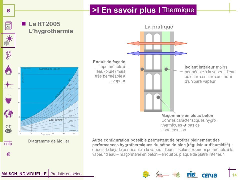 La RT2005 L'hygrothermie La pratique