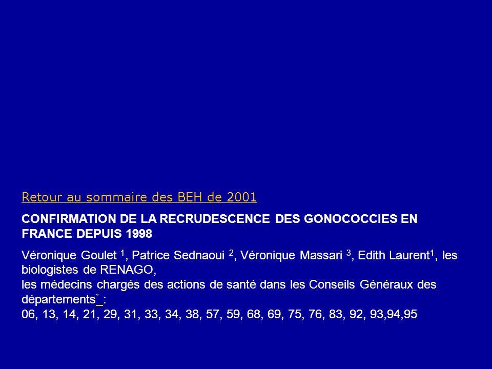 Retour au sommaire des BEH de 2001