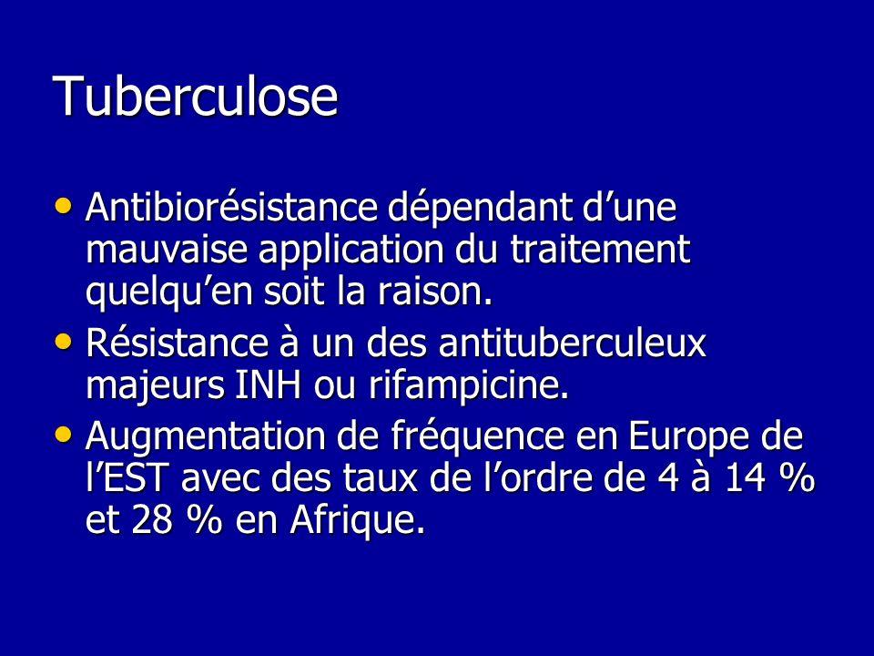 Tuberculose Antibiorésistance dépendant d'une mauvaise application du traitement quelqu'en soit la raison.