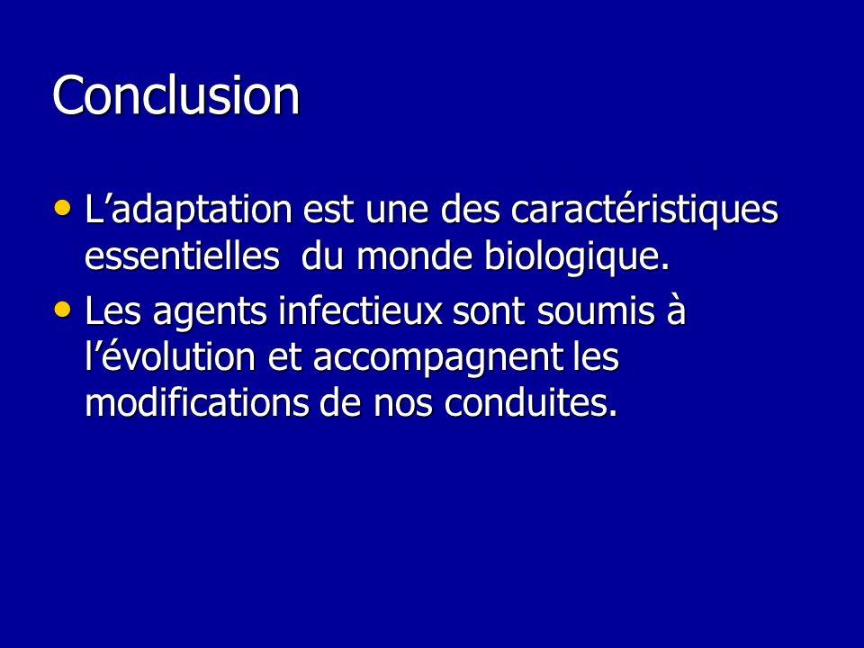 Conclusion L'adaptation est une des caractéristiques essentielles du monde biologique.