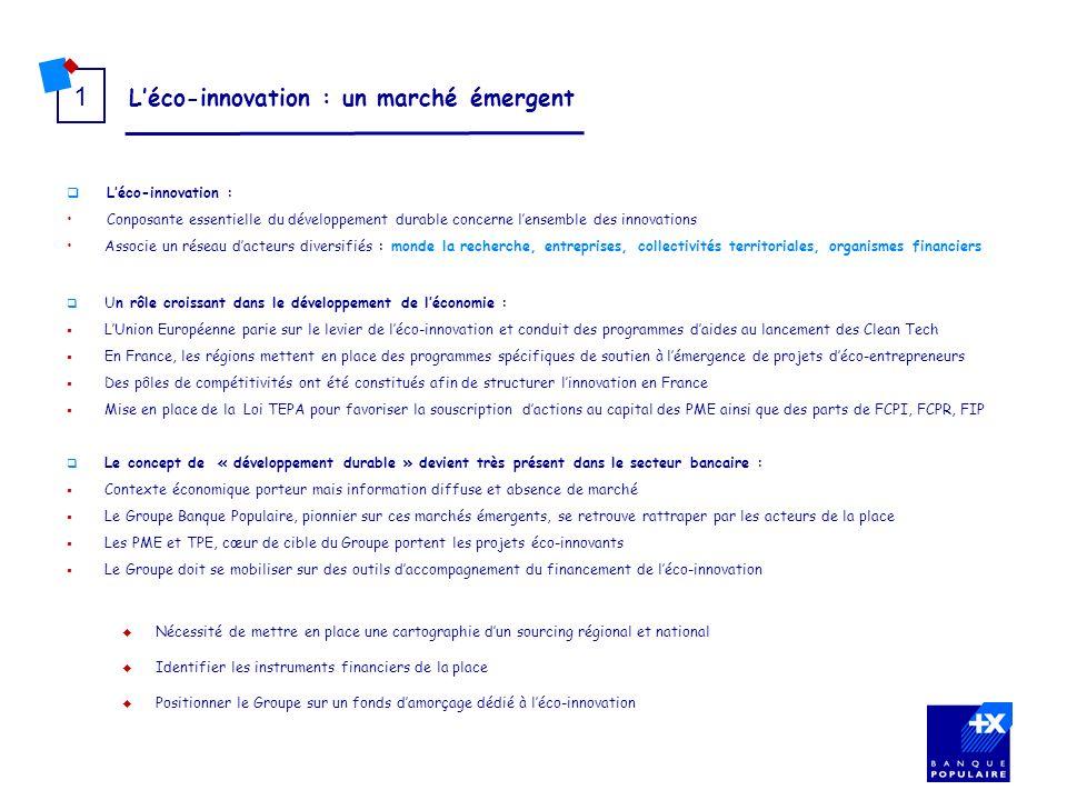 L'éco-innovation : un marché émergent