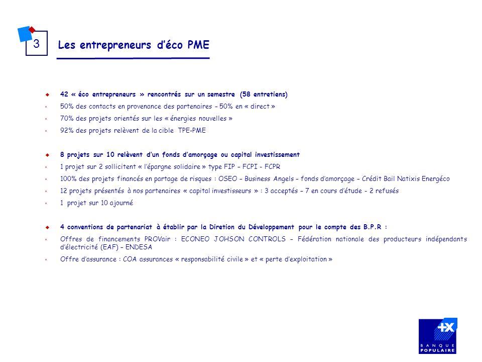 Les entrepreneurs d'éco PME