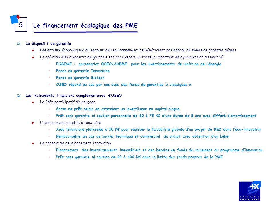 Le financement écologique des PME