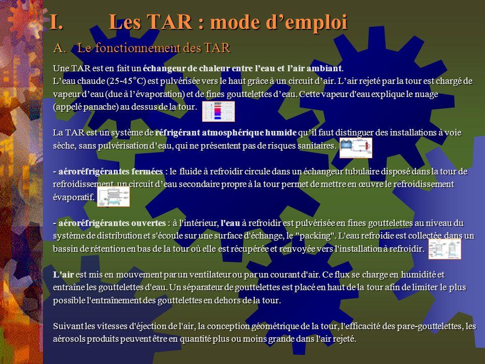 Les TAR : mode d'emploi Le fonctionnement des TAR