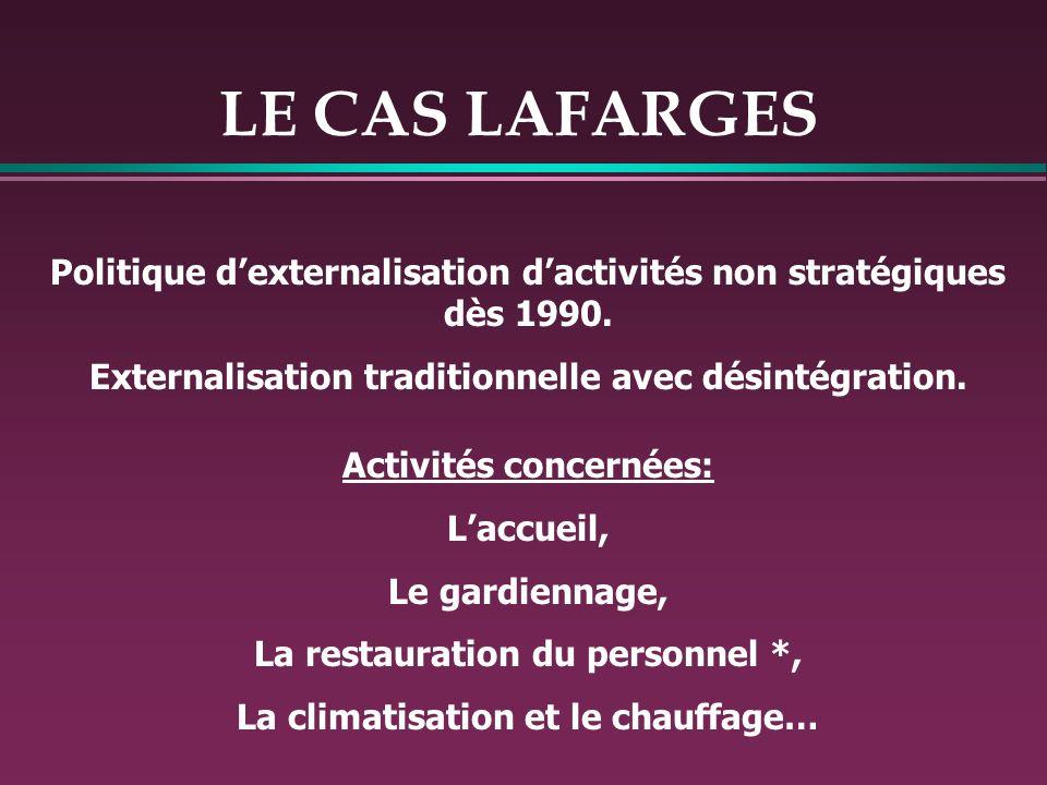 LE CAS LAFARGES Politique d'externalisation d'activités non stratégiques dès 1990. Externalisation traditionnelle avec désintégration.