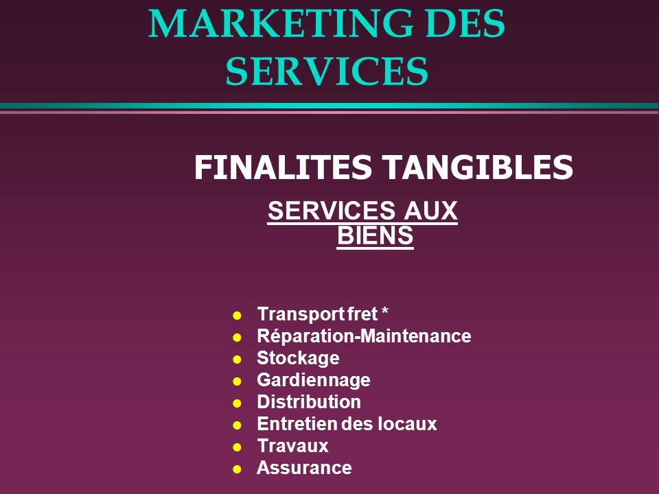 MARKETING DES SERVICES