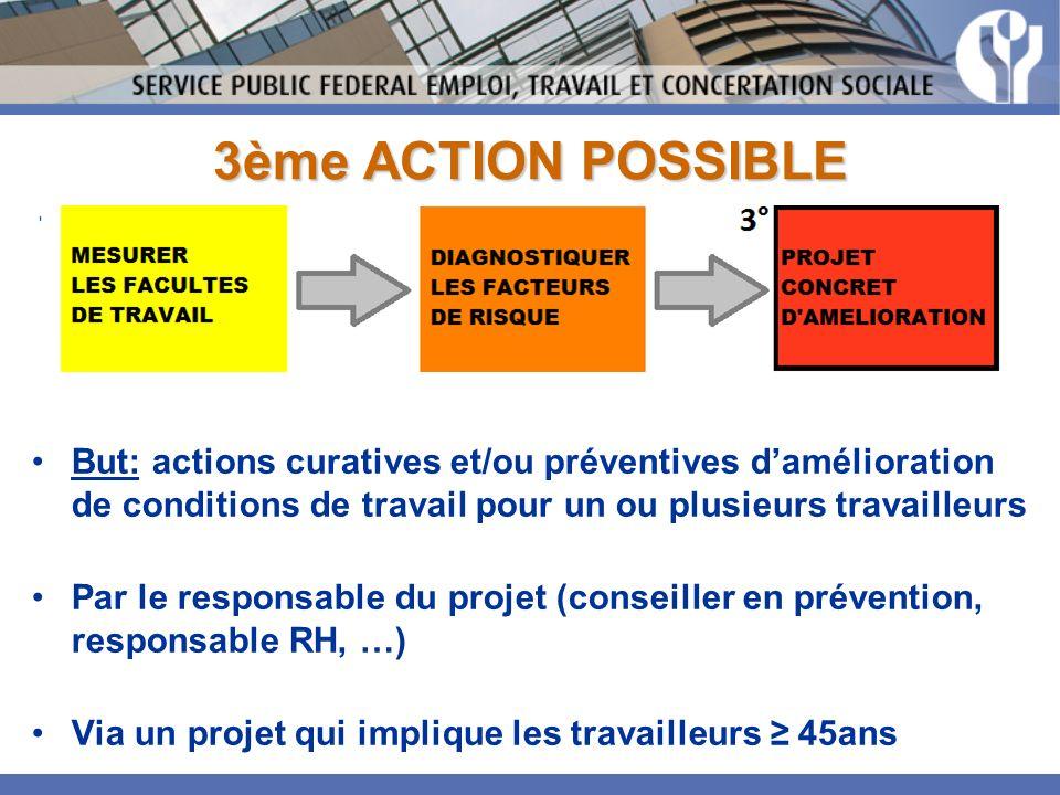3ème ACTION POSSIBLE But: actions curatives et/ou préventives d'amélioration de conditions de travail pour un ou plusieurs travailleurs.