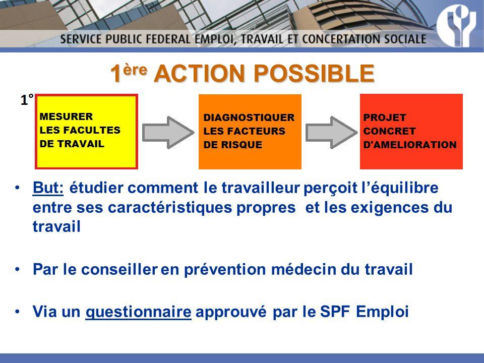1ère ACTION POSSIBLE But: étudier comment le travailleur perçoit l'équilibre entre ses caractéristiques propres et les exigences du travail.