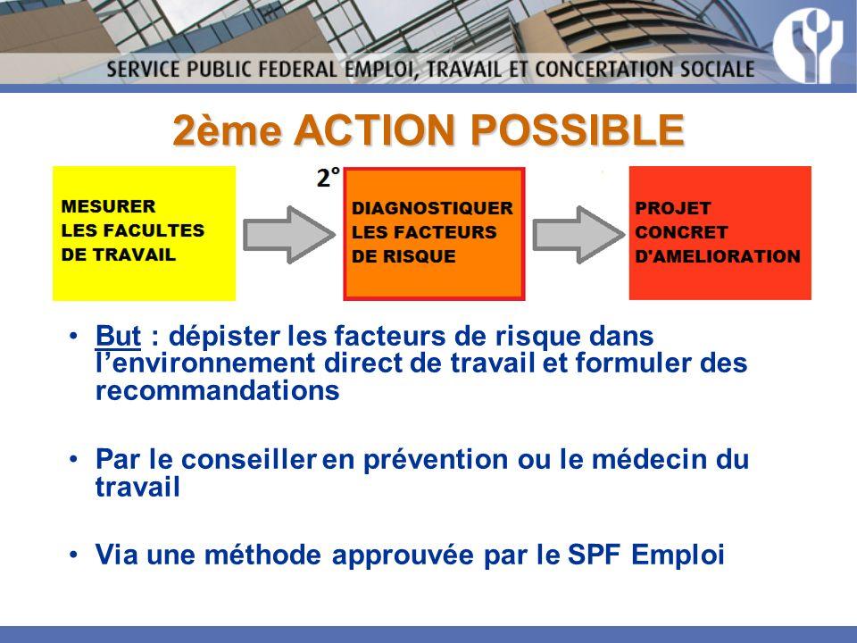 2ème ACTION POSSIBLE But : dépister les facteurs de risque dans l'environnement direct de travail et formuler des recommandations.