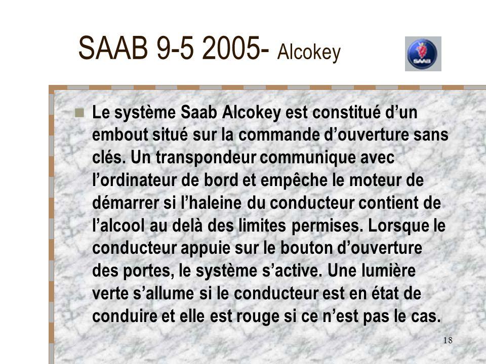 SAAB 9-5 2005- Alcokey