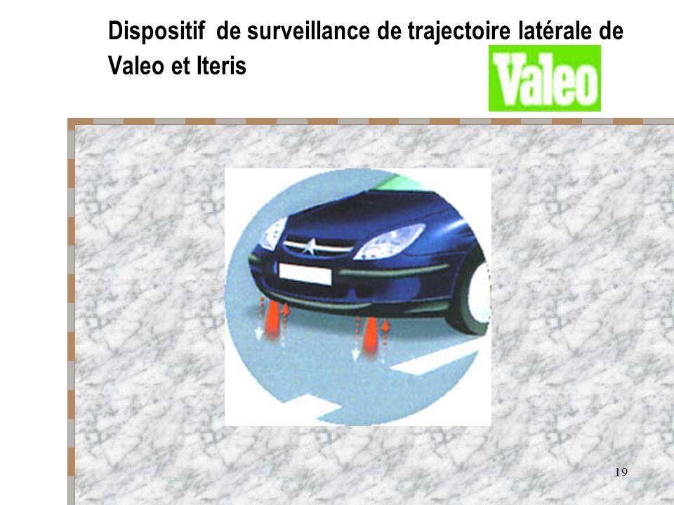 Dispositif de surveillance de trajectoire latérale de Valeo et Iteris