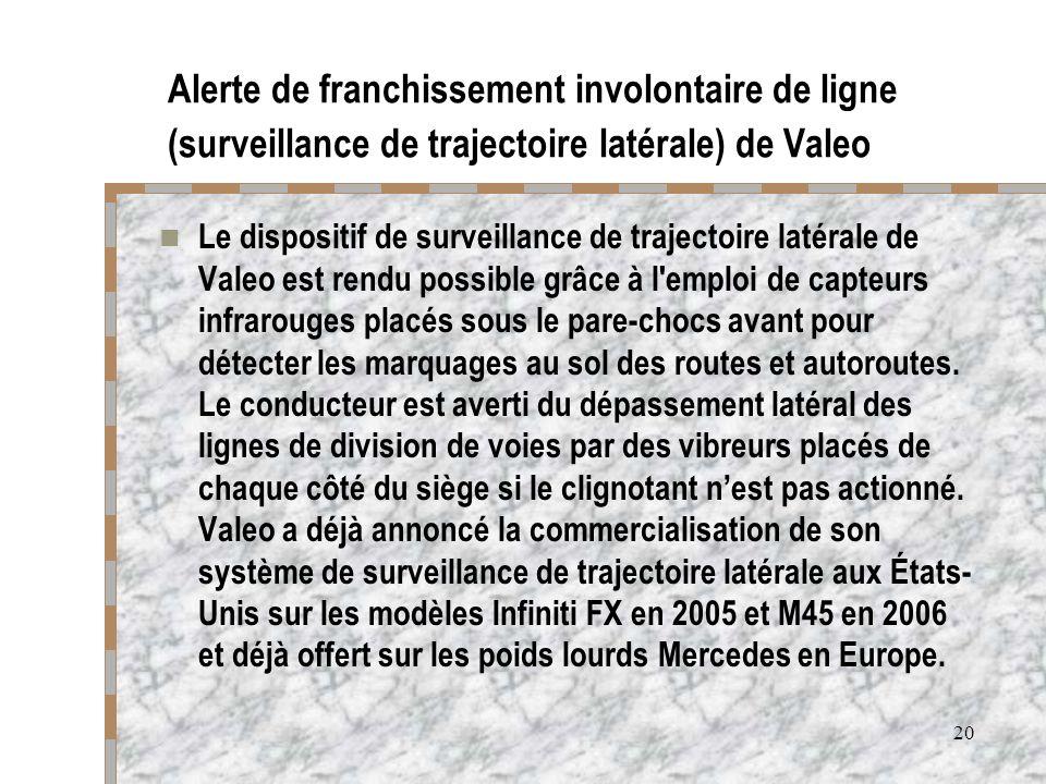 Alerte de franchissement involontaire de ligne (surveillance de trajectoire latérale) de Valeo