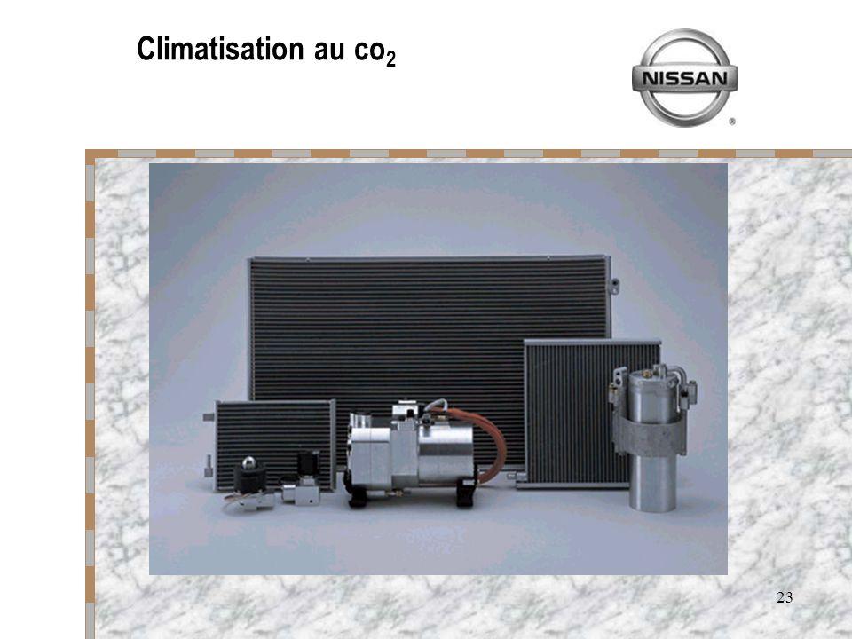 Climatisation au co2