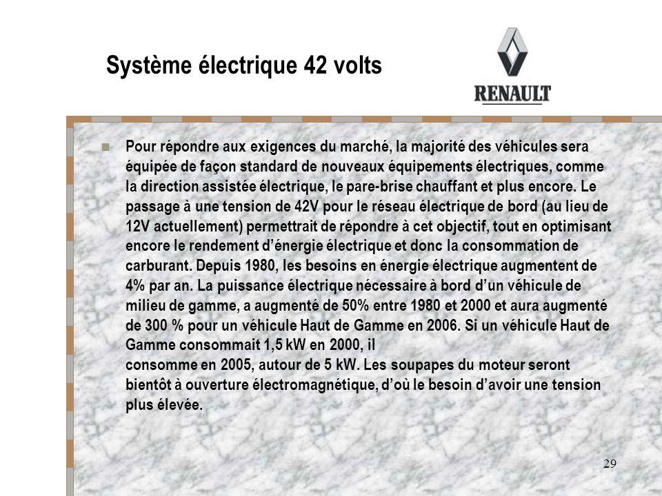 Système électrique 42 volts