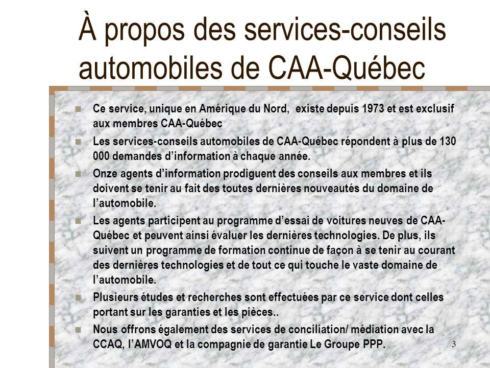 À propos des services-conseils automobiles de CAA-Québec