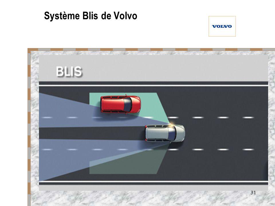Système Blis de Volvo