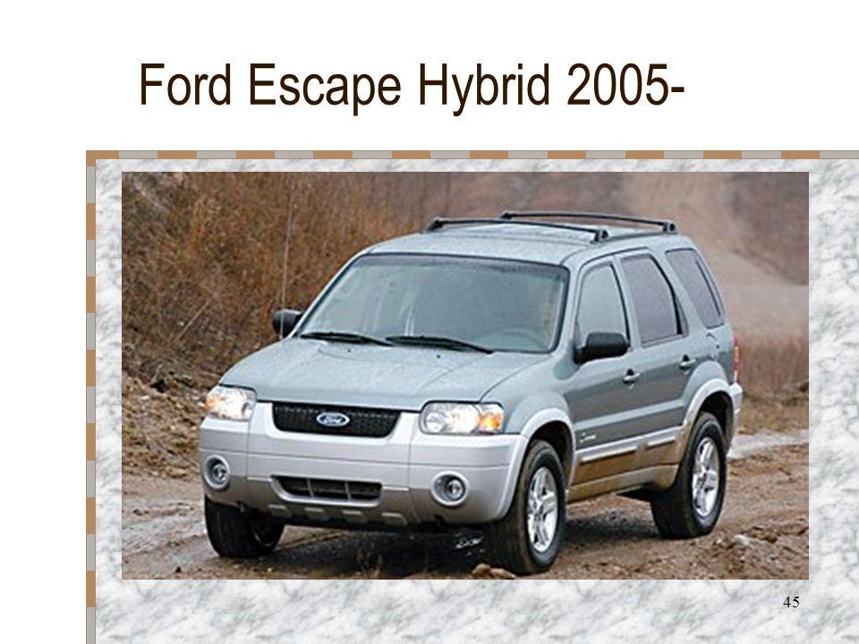 Ford Escape Hybrid 2005-