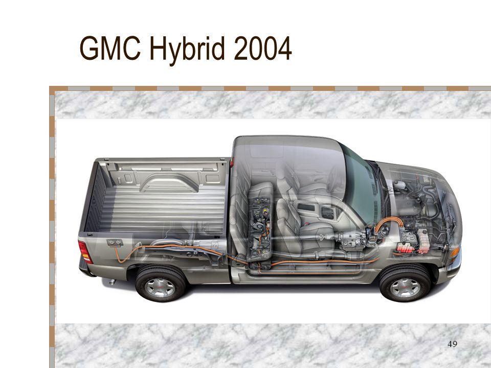 GMC Hybrid 2004
