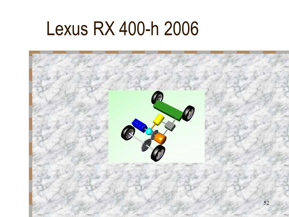 Lexus RX 400-h 2006