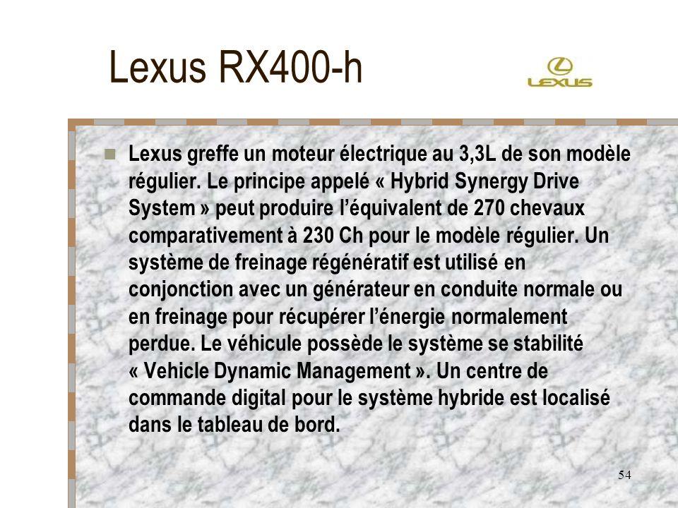 Lexus RX400-h