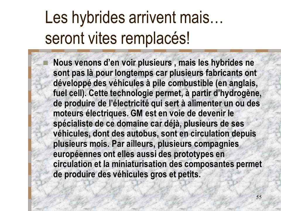 Les hybrides arrivent mais… seront vites remplacés!