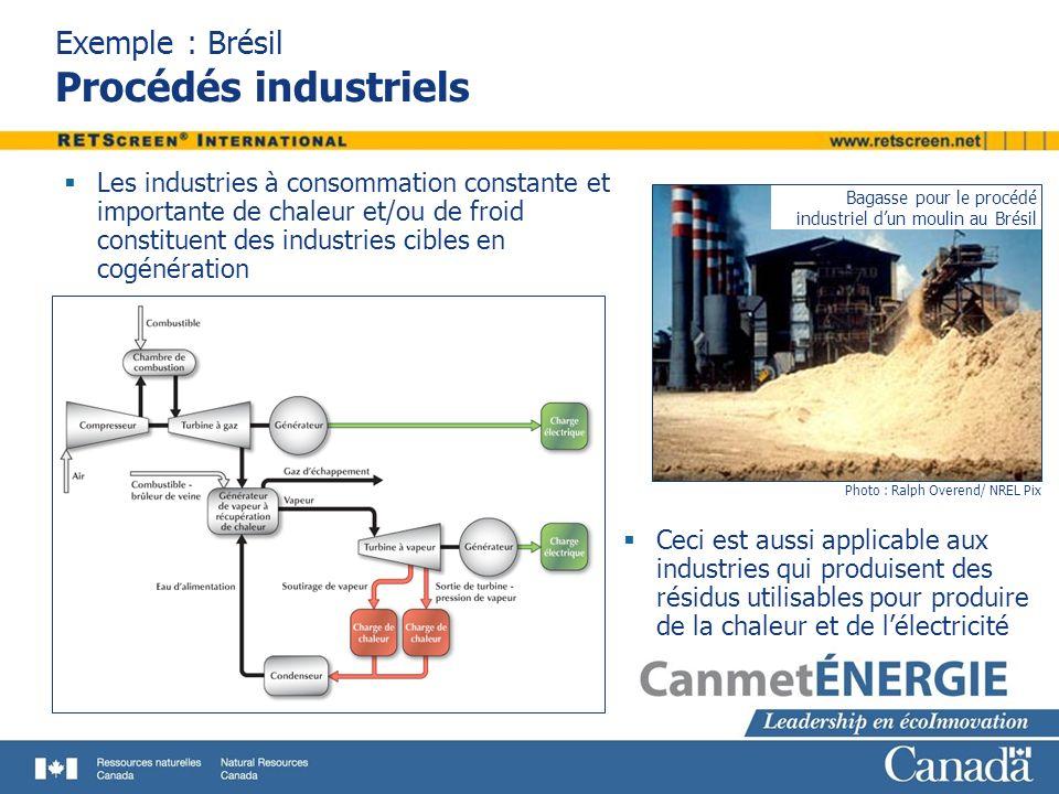Exemple : Brésil Procédés industriels