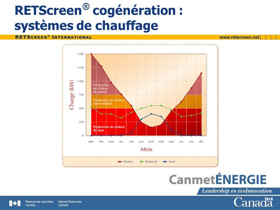 RETScreen® cogénération : systèmes de chauffage