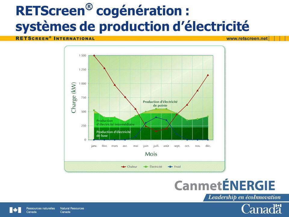 RETScreen® cogénération : systèmes de production d'électricité