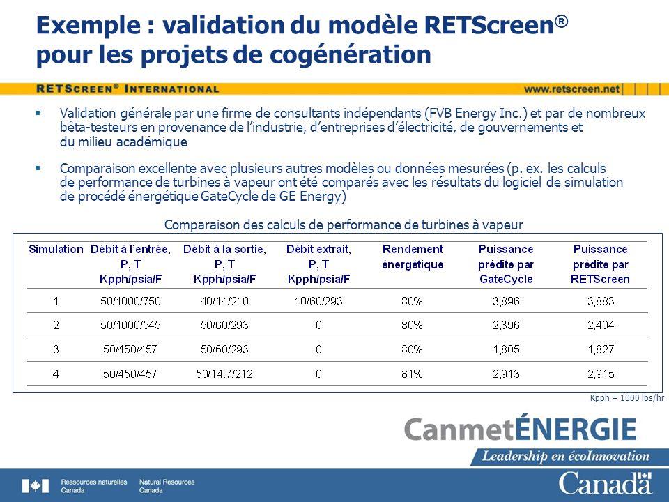 Comparaison des calculs de performance de turbines à vapeur