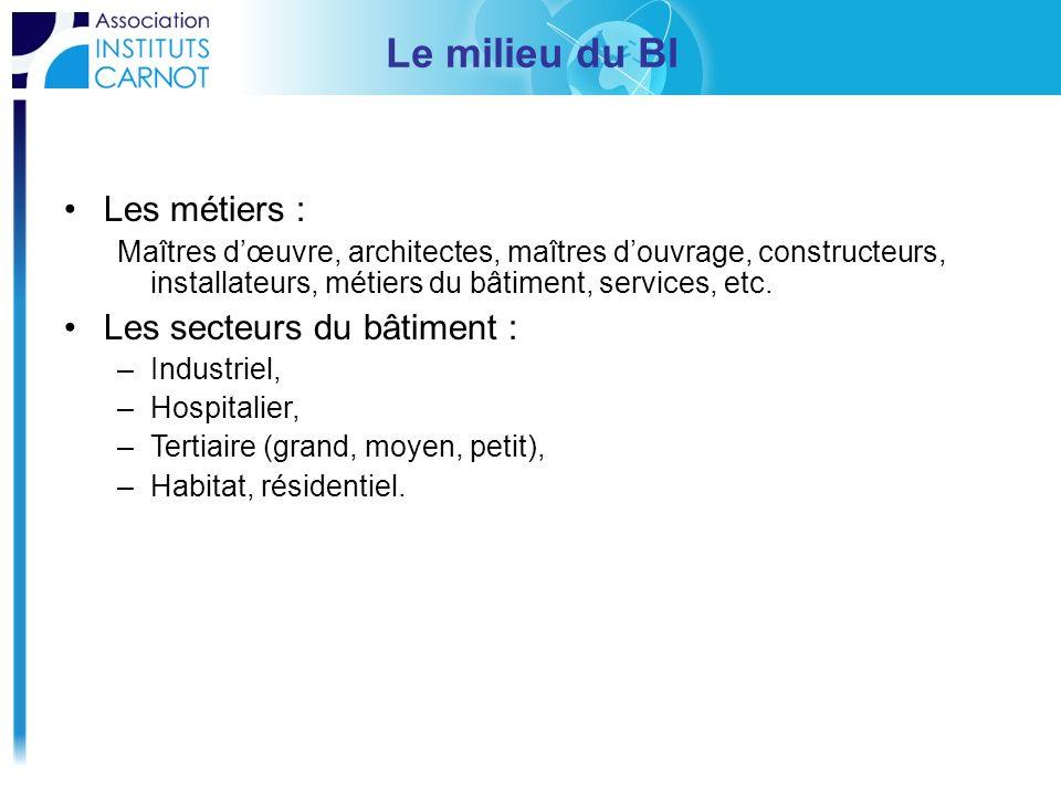 Le milieu du BI Les métiers : Les secteurs du bâtiment :