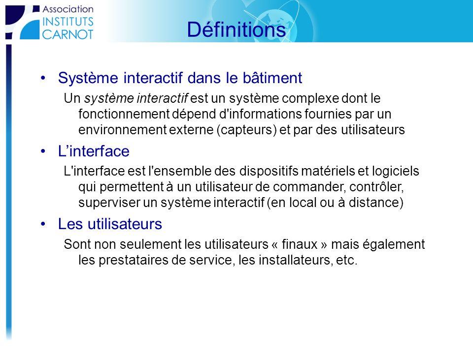 Définitions Système interactif dans le bâtiment L'interface