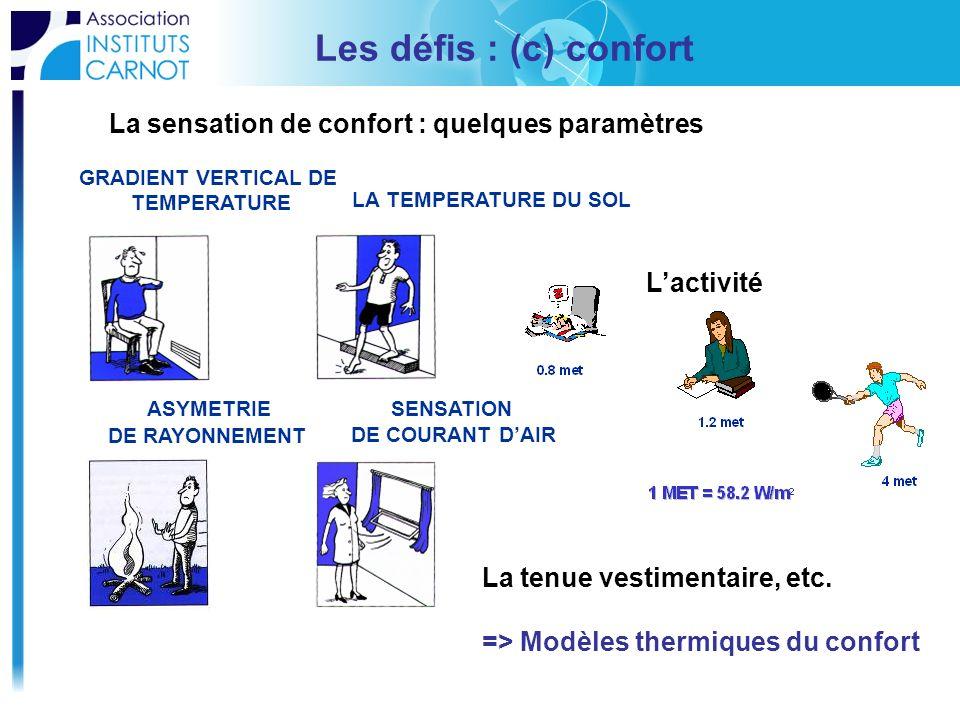 Les défis : (c) confort La sensation de confort : quelques paramètres
