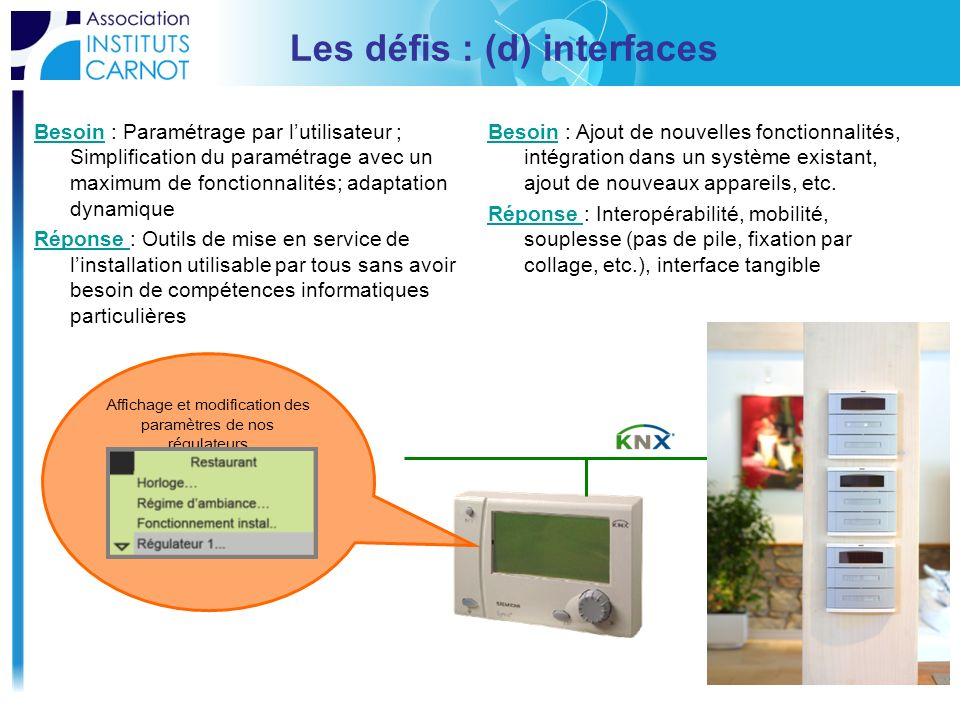 Les défis : (d) interfaces
