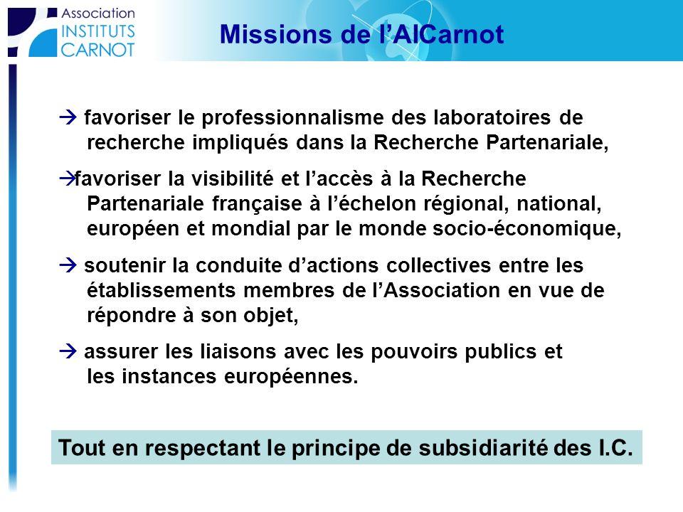 Missions de l'AICarnot