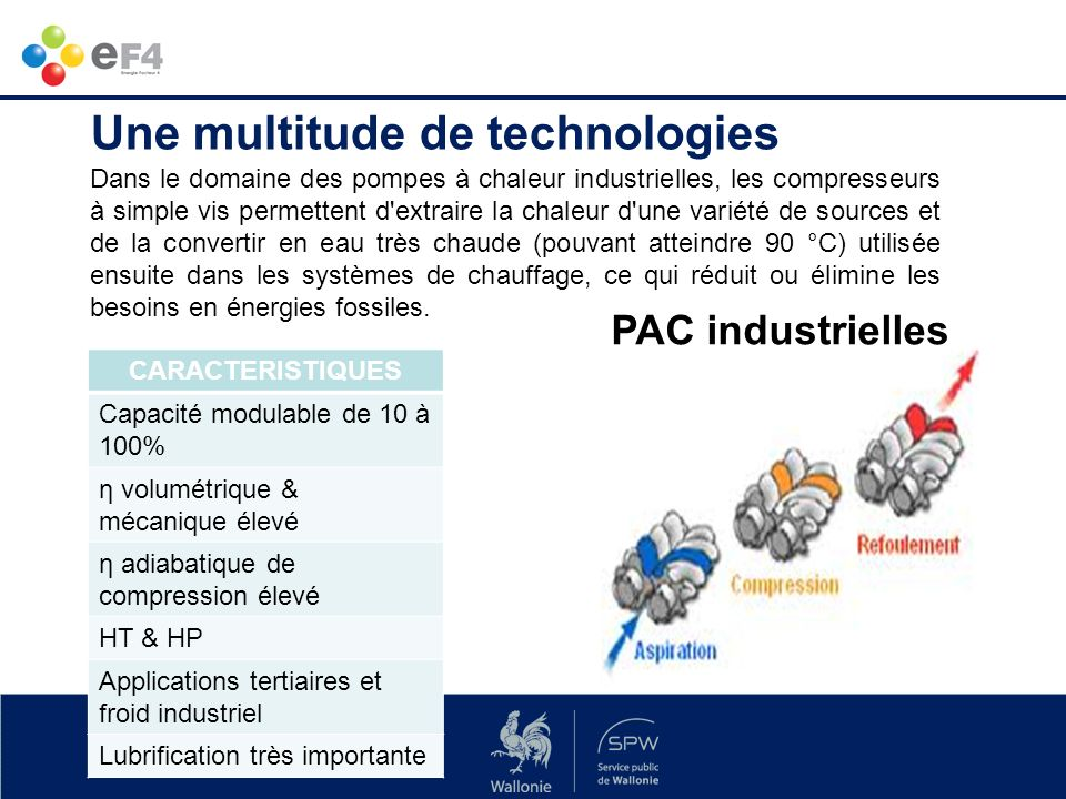 Une multitude de technologies