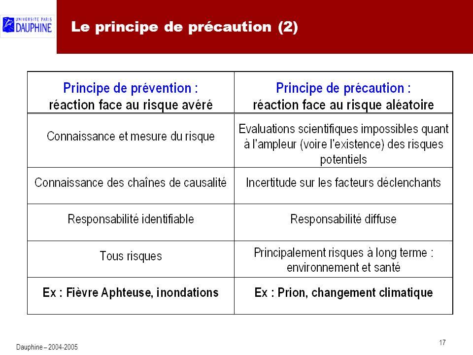 Principe de précaution et droit international
