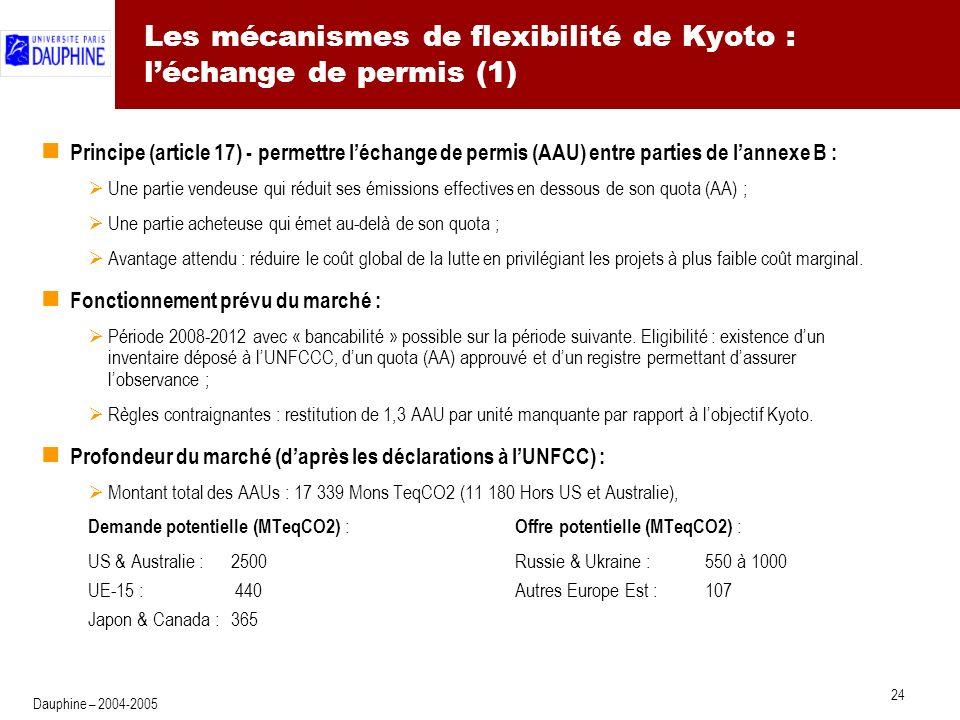 Les mécanismes de flexibilité de Kyoto : le mécanisme de développement propre (2)