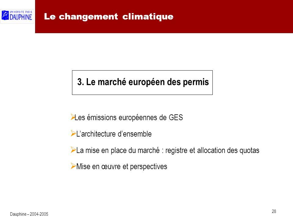 Les sources d'émission de GES dans l'UE