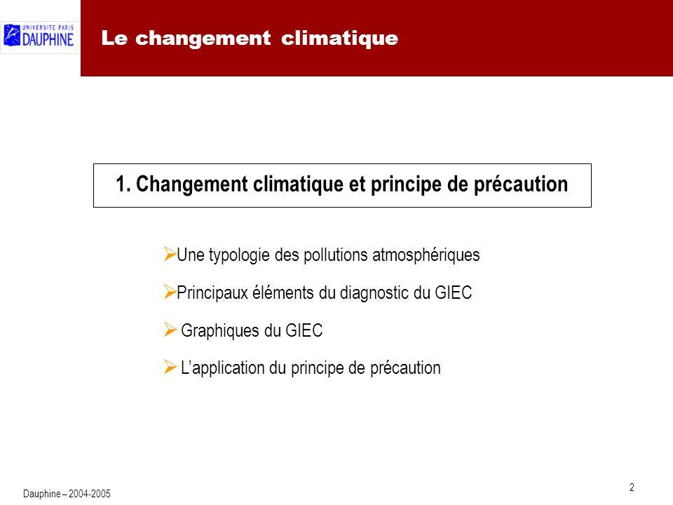 Typologie des pollutions atmosphériques