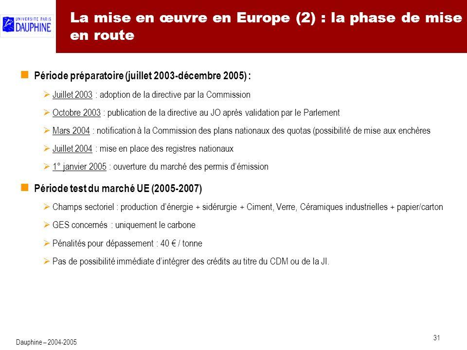 Marché européen du CO2 : allocations 2005/2007