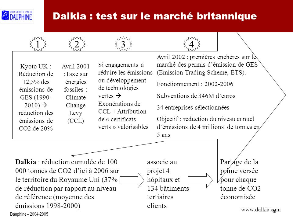 Shell : quand les « majors » s'engagent