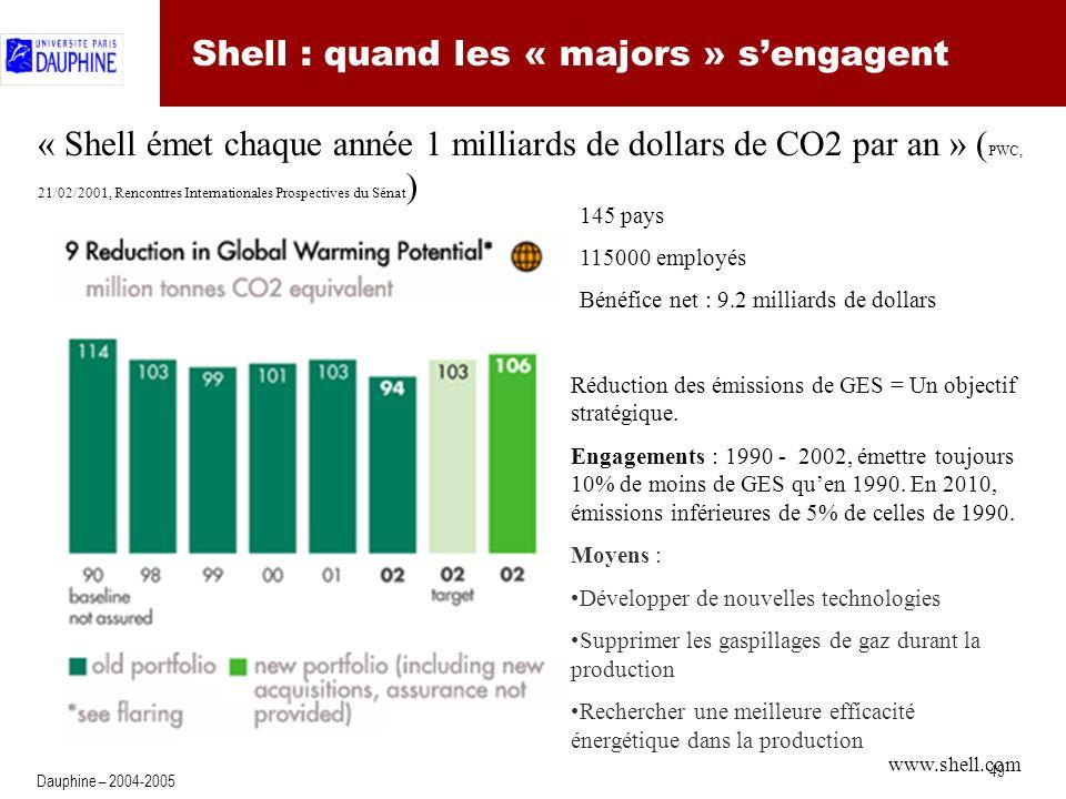 Shell et le programme STEPS