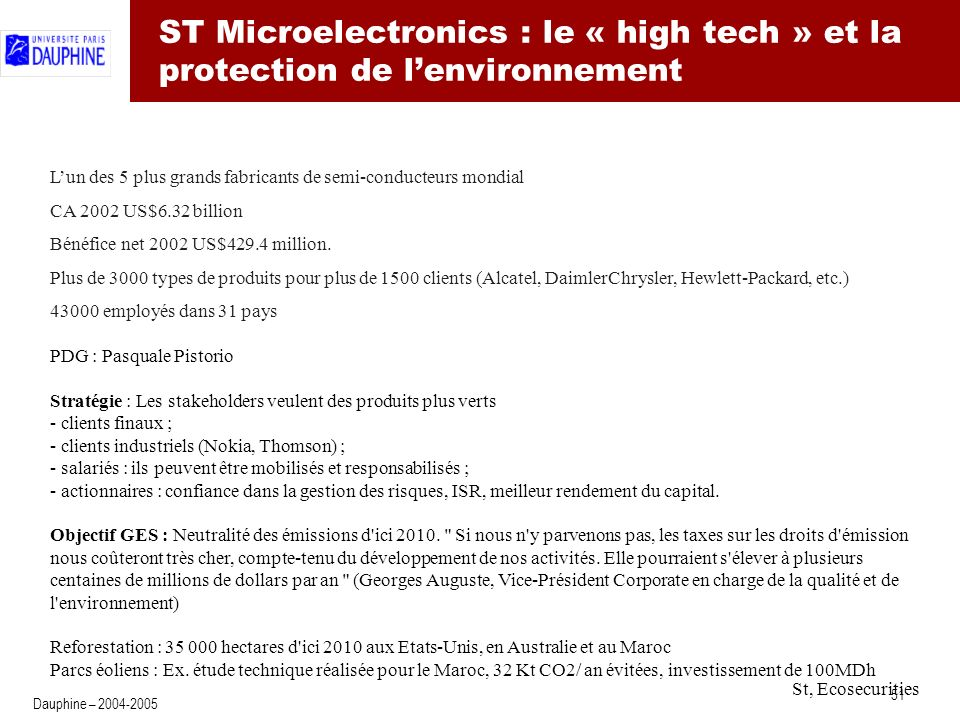 ST Microelectronics & CCX