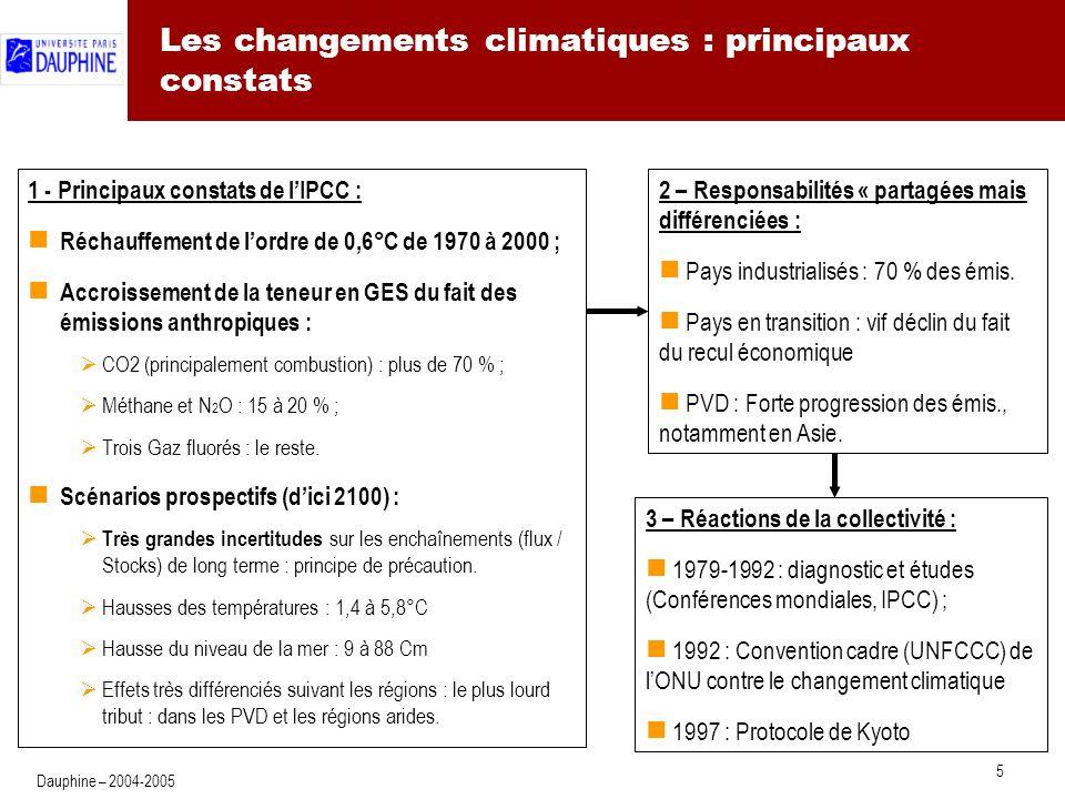 Les indices du réchauffement climatique