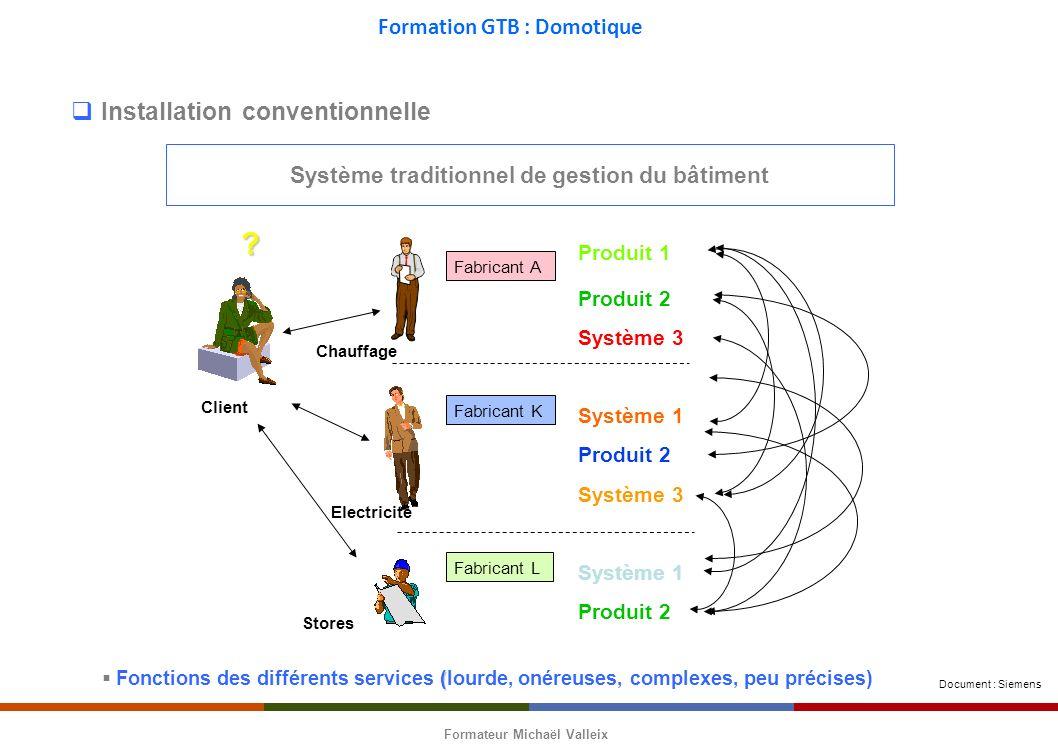 Système traditionnel de gestion du bâtiment Formateur Michaël Valleix