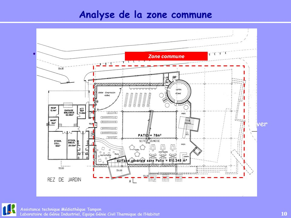 Analyse de la zone commune