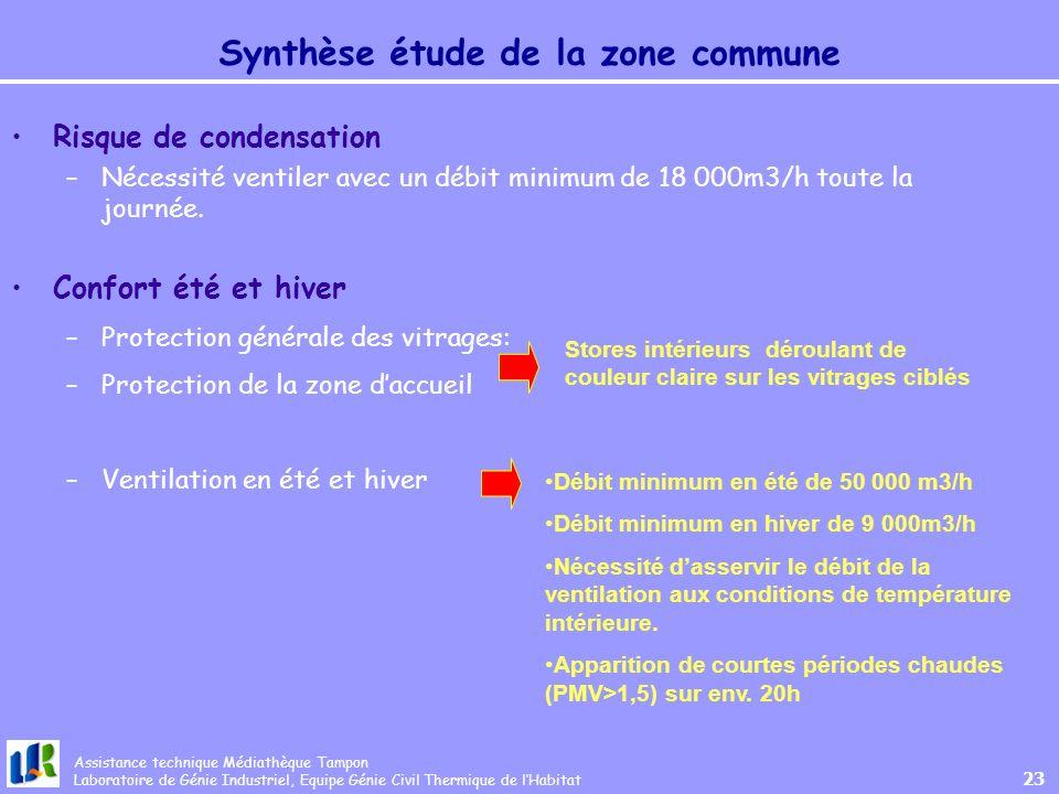 Synthèse étude de la zone commune