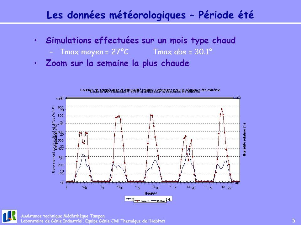 Les données météorologiques – Période été