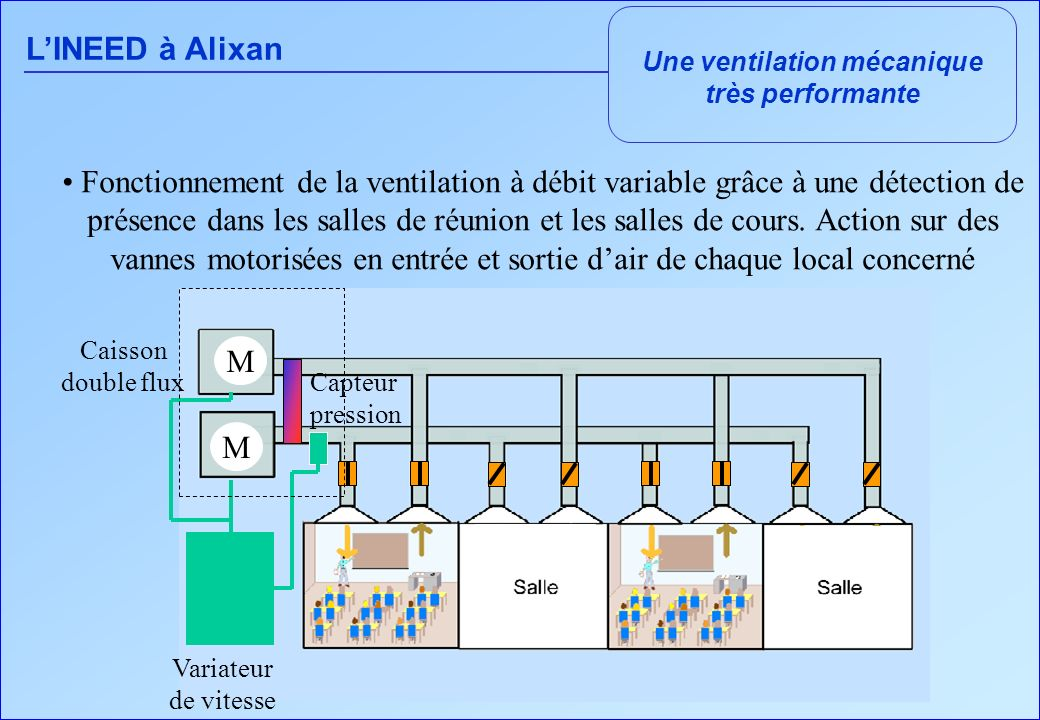 Une ventilation mécanique très performante